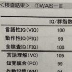 WAIS-Ⅲ結果票